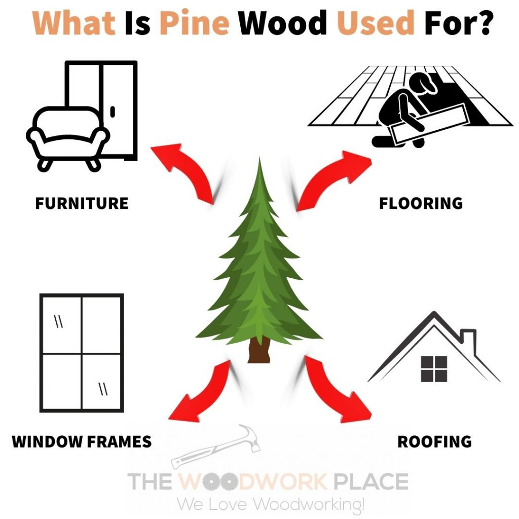 Chart Image 5 What Is Pine Wood Used For?
